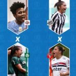 Jogos das quartas de final do Brasileirão Feminino A1 2020